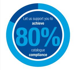 80% cat compliance