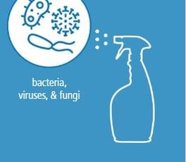 Sanitising icon - GoJo