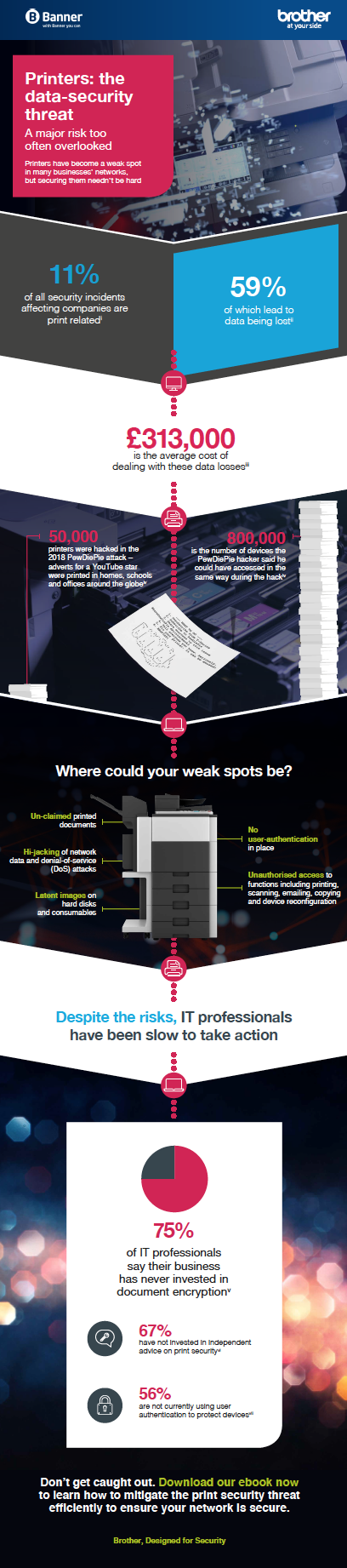 Brother - infographic-printers-the-data-security-threat